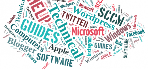 TGH Featured Image Wordcloud
