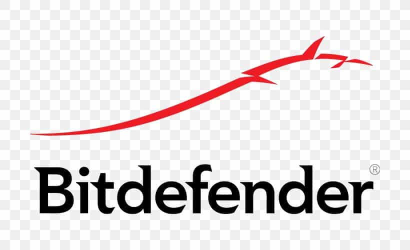 Bitdefender Antivirus Plus 2020 Review